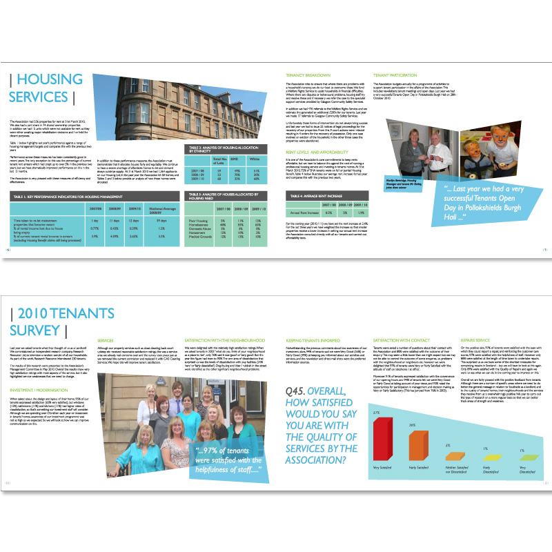 Southside-Glasgow-Annual-Report-Design-6